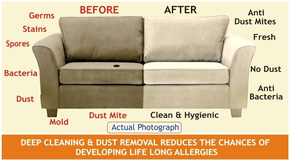Sofa Couch Upholstery Cleaning